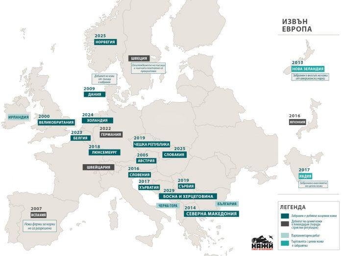 Забрани и ограничения на фермите за ценни кожи и търговията с ценни кожи в Европа и по света.